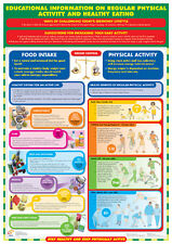 PHYSICAL ACTIVITY AND HEALTHY EATING Professional Fitness Gym Wall Chart Poster