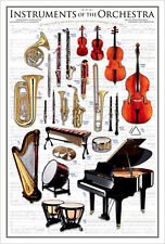 The Instruments Of The Orchestra Classical Music Educational Wall Chart Poster