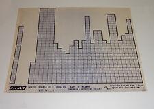Microfich Ersatzteilkatalog Fiat Nuovo Ducato DS - Turbo DS 60331671