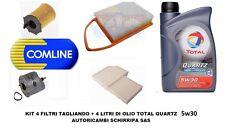 KIT TAGLIANDO FILTRI + OLIO TOTAL 5W30 PEUGEOT 208 1.4 HDI  motore 8HR 8HP