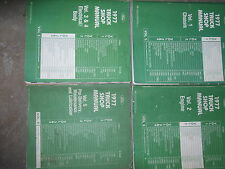 1977 Ford Truck Trucks Service Shop Repair Workshop Manual Set OEM