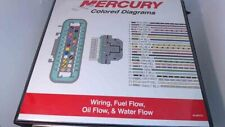 90-899755 Mercury Colored Diagrams Wiring& Fuel, Oil, & Water Flow (10 Sections)
