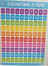 Counting 1-100 Educational Poster - Maxi Size 49 X 69 Cm 27 X 19 Inches