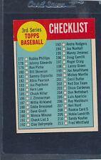 1963 Topps #191 3rd Series Checklist EX 63T191-90316-3