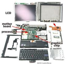 Laptop & Notebook Service Manuals * Acer * Dell * Toshiba * Sony * IBM * PDF DVD