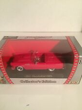 Ta Ming Road Signature Collection Red 1955 Ford Thunderbird 1:43 Sc NIB