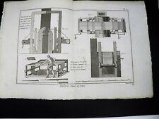 TOILERIE 2 Planches COMPLET Encyclopédie Méthodique ARTS DU TEXTILE TISSAGE 1785