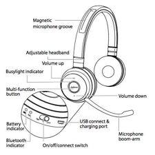 Jabra Evolve 65 UC Duo Bluetooth Headset 6599-829-409 [JAB01715]