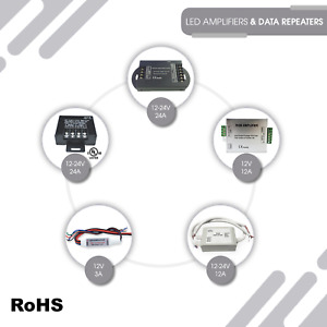 LED Amplifiers & Data Repeaters, 12-24V, 3-24A, 36-576W, for LED Strip Lights
