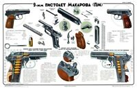 *NICE Color Poster Of The Soviet Russian Makarov 9mm Handgun 36x24 inch BUY NOW!