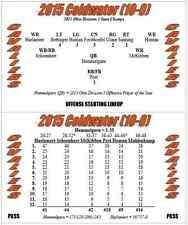 2015 Ohio High School Division 5-6-7 Stat-Based Simulation Football Game - New