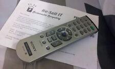 Mandos a distancia Sony para TV y Home Audio