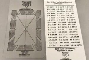 Gem Mint Centering Tool For Pokemon,baseball And Others 🇬🇧UK STOCK🇬🇧PSA,CGC