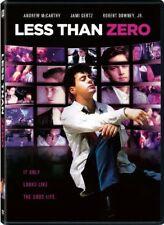 Less Than Zero [New Dvd]