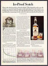 1975 Famous Grouse Scotch Bottle & On the Rocks Glasses photo vintage print ad