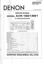 DENON Service Manual per avr-1601/681