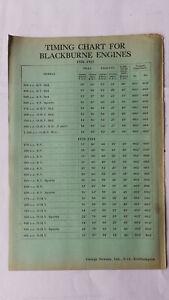 BLACKBURNE MOTORCYCLES DATA CHART 1926 - 1931 PUB RESTAURANT GARAGE DISPLAY