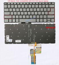 KBR Replacement Keyboard for Lenovo Thinkpad E420 E425 E420S E320 E325 S420 Laptop Non-Backlit