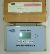 InsiteIG MODEL 2000 DUAL CHANNEL PROCESS ANALYZER IIG2000 NEW