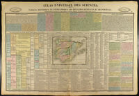 1837 - Carta geografiche antica Spagna & Portogallo. Incisione da Duval