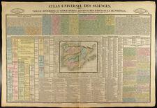 1837 - Mapa geográfica antigua. España & Portugal. Grabado por Duval
