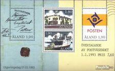 Finlandia-Aland Blocco 2 (completa Edizione) usato 1993 Post sovranità