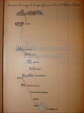 Storia Local CARDOZO Letino/Pratella/Gallo Registre Manuscrit Fonds Fortini