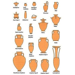 10-UK - User's Manual - 27 - Ancient Greek Ceramics Pottery Vessels - schematic