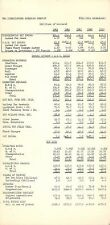Pennsylvania Railroad Company Financial Highlights 1964 7/29/64
