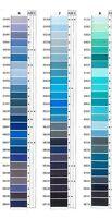 Coats Cotton Sewing Thread   100% Cotton   100M   BLUES  