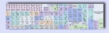 Avid Media Composer Keyboard Stickers !! Apple Standard Size Keys !! NEW !!