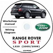 LAND ROVER RANGE ROVER mappa dei colori prospetto edizione tedesca di 1992