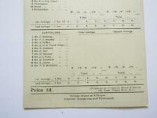 1896 Australia Tour to England - Surrey v Australia Score Card 17-19 August 1896