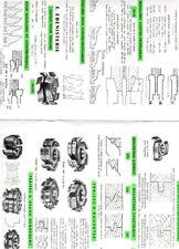 Catalogue Ogier Boudoul Villeurbane 1955  outillage machine à bois