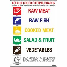 Colour coded chopping board / knife Sign Kitchen food preparation Vinyl Sticker