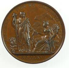 1817 Britain George III DEDICATION MEDAL FROM MUDIE'S SERIES OF NATIONAL MEDALS