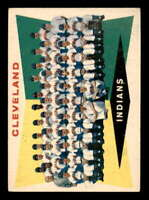 Cleveland Indians CL Card 1960 Topps #174