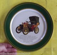 Ancienne assiette publicitaire SHELL AUTOMOBILE PANHARD & LEVASSOR 1899