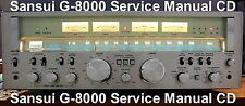 SANSUI  G-8000/801 G-9000/901  STEREO  RECEIVER  SERVICE MANUAL  ON A CD