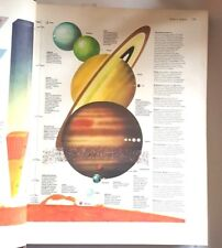 Vintage Maps World Atlas Imperial Edition Rand McNally 1972 Space Color Earth