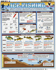 ICE FISHING CHART - Rigs, Baits, Techniques - Tightline Tightlines Pubs #14