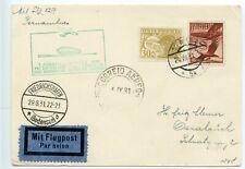 ZEPPELIN AUSTRIA 1931 1. South America flight pmk WIEN 24.VIII - 1.IX.31 arr cds