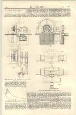 1899 Furnace Gases Or Power In Gas Engines Silesia