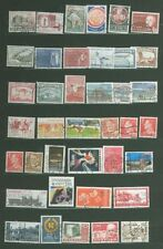 Aviation Used European Stamps
