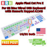 Final Cut Pro X Hotkey Silicone Keyboard Cover for Apple iMac G6 Numeric Keypad