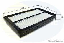 Air Filter FOR KIA SORENTO UM 2.2 15->ON Closed Off-Road Vehicle Diesel Comline