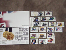Briefmarken aus Europa mit Post- & Kommunikations-Motiv