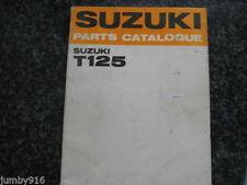 Parts Catalogues