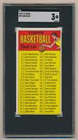 1969-1970 Topps Checklist #99. SGC 3 VG