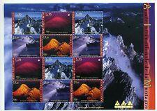 UN Geneva 2002 Year of the Mountains minisheet mint